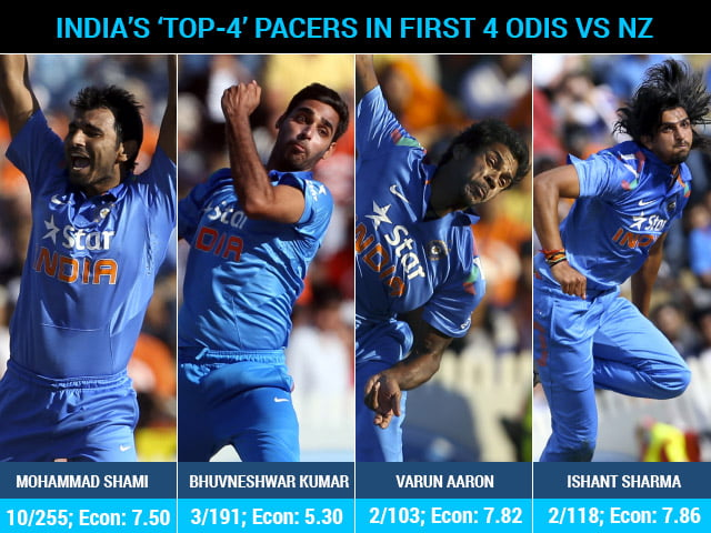 india-pacers-nz-123-640