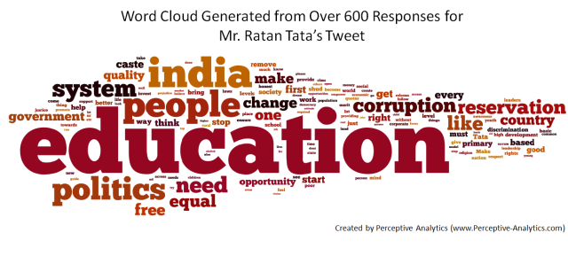 Responses-for-Mr.-Ratan-Tatas-Tweet