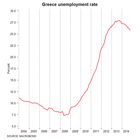 Greece_unemployment_rate.jpg