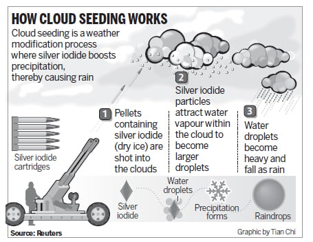 Weather_Modification_&_Chemtrails_image025