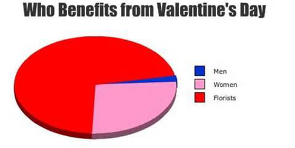 funny-valentine-chart