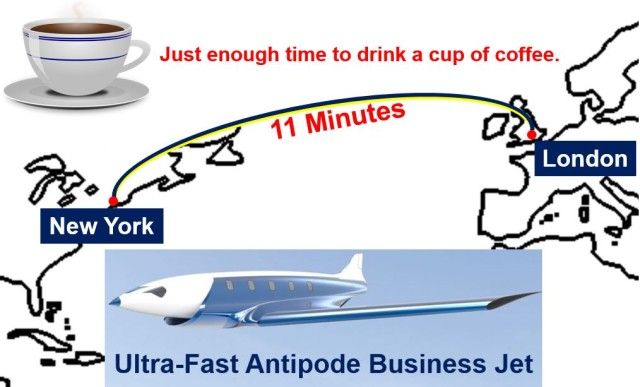 Ultra-fast-plane-Antipode
