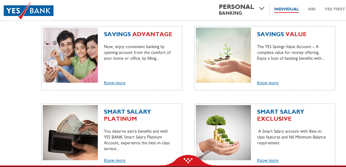 The various options offered by Yes Bank for opening a Savings Account.