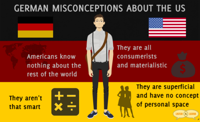 Misconceptions The Germans have about AMericans.