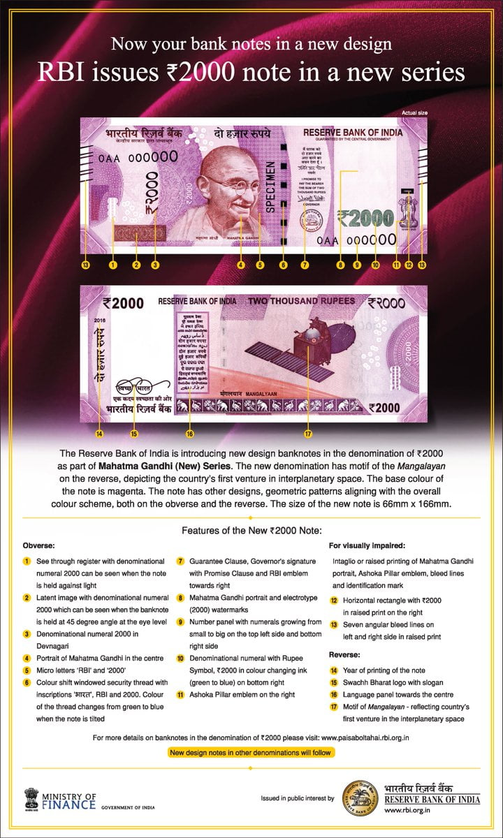 Indian 2000 Rupee Note