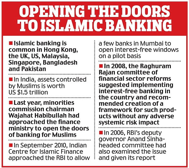 Islamic Banking_Daily Mail