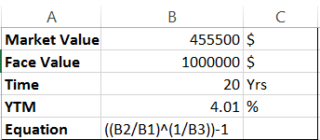 Formula for evaluating yield to maturity for zero coupon bonds in excel