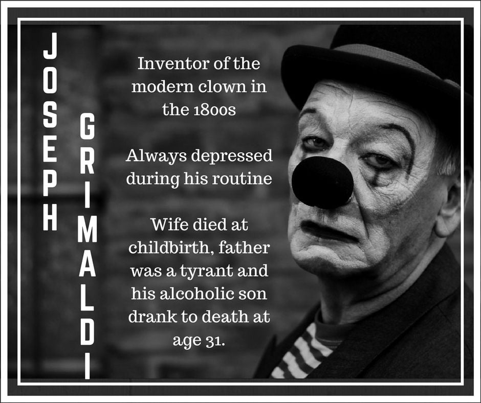 Joseph Grimaldi, the inventor of the modern clown in the 1800s, was always depressed during his routines.