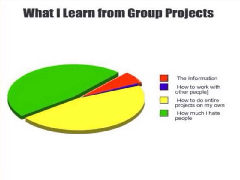 group projects suck 23 reasons why group projects should be wiped off the face of the earth there's no i in team, except for in group projects.