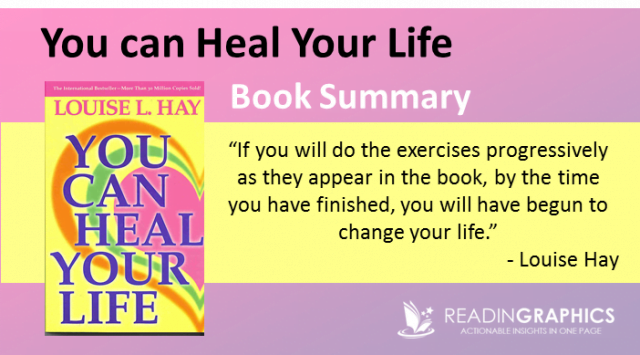 You-can-Heal-Your-Life_summary