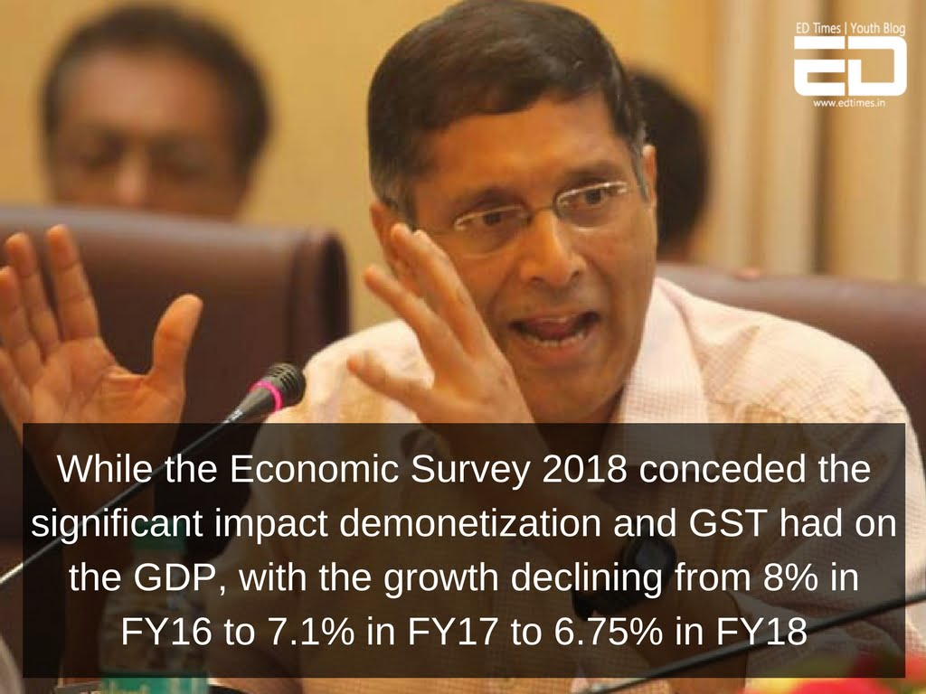 Impact of Demonetization and GST