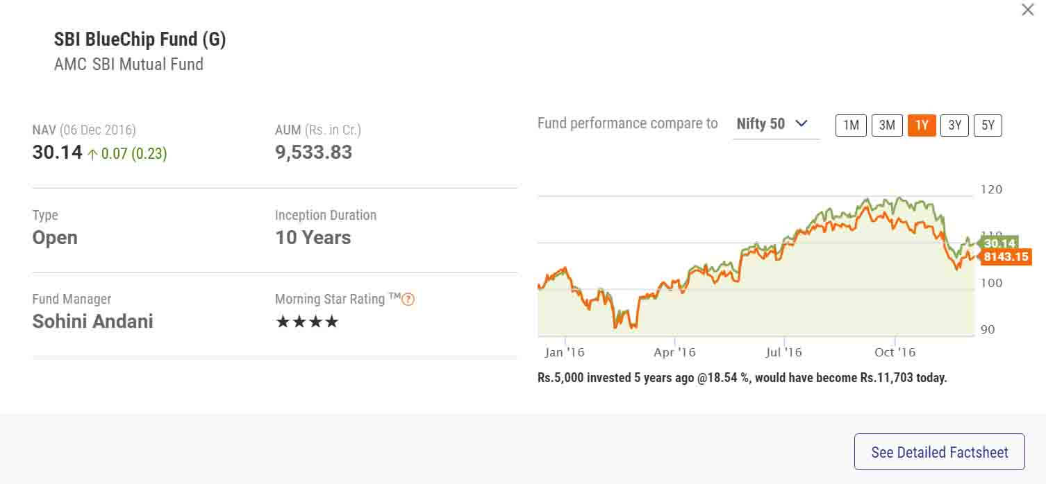 Quick View of Schemes - Edelweiss Guided Portfolios