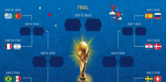 FIFA World Cup Round Of 16