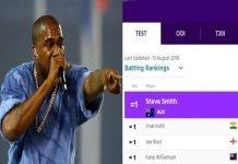 Kanye West ICC