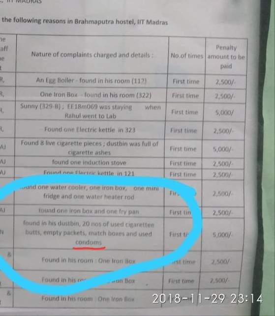 IIT Madras used condom